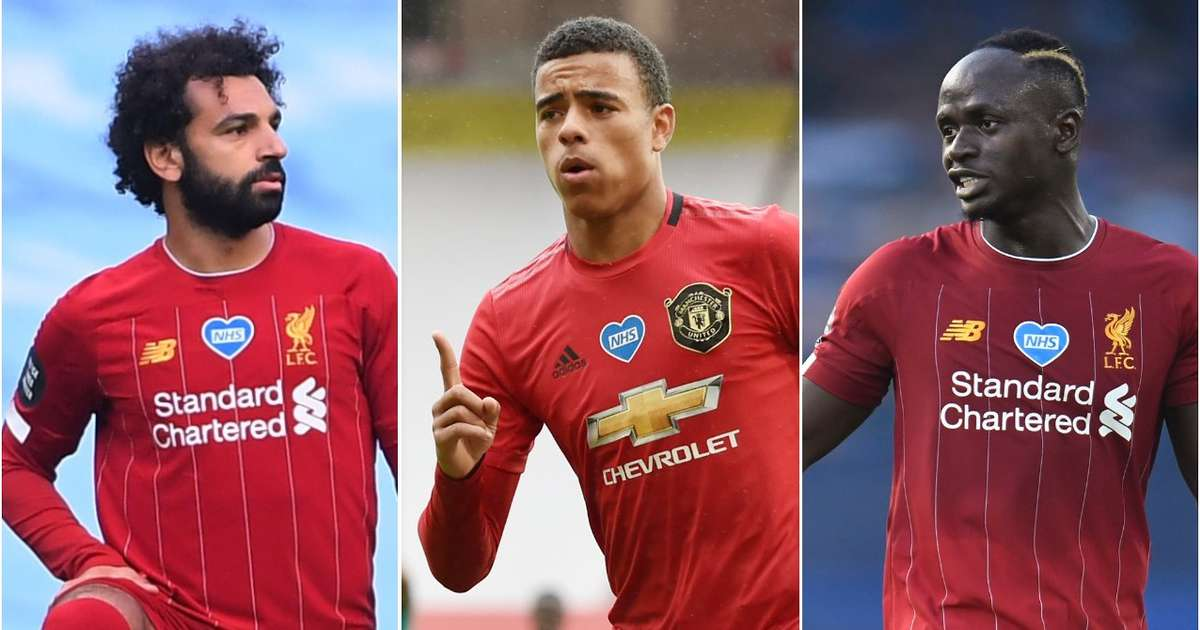 Mason Greenwood's goal record compared to the Premier League's best is remarkable