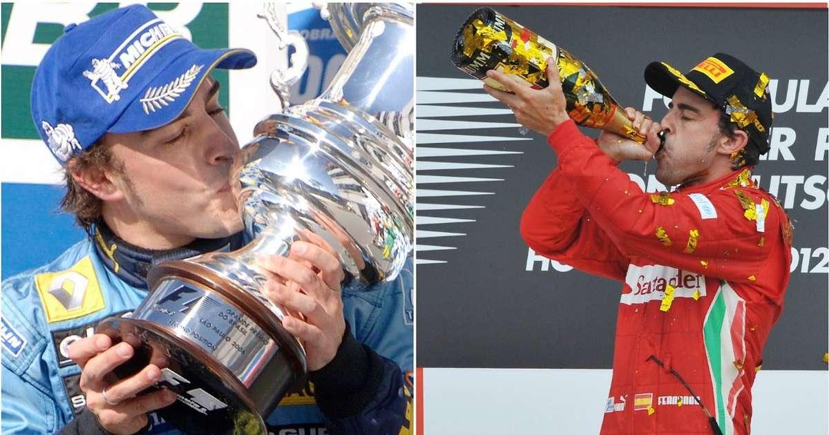 Formula 1 Motorsport cover image