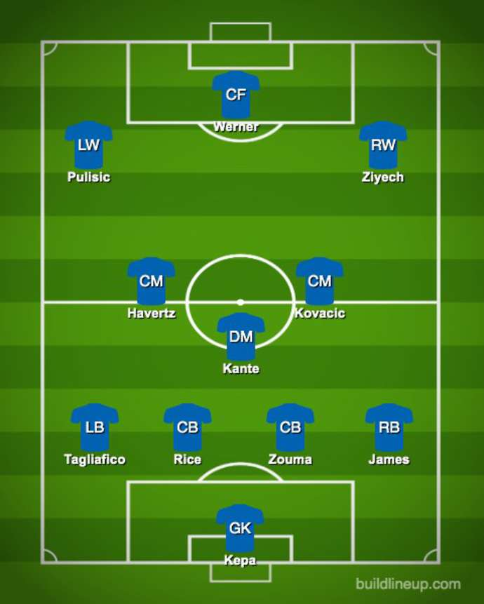 Chelsea S Potential Starting Xi For The 2020 21 Season Is Seriously Impressive Givemesport