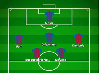 lionel messi four different ways barcelona can line up in 2020 21 to support their talisman givemesport lionel messi four different ways