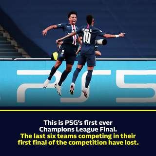 Bayern Munich Vs Paris Saint Germain Combined Xi Ahead Of Champions League Final Givemesport