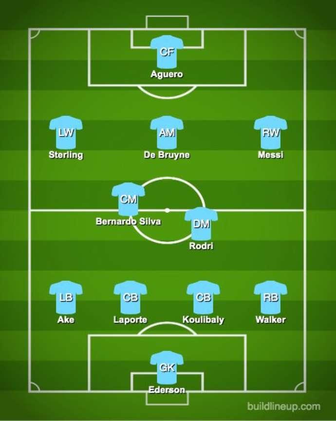 Prediksi Susunan Formasi Man City, MU, Chelsea, Liverpool