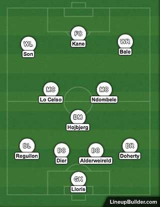 Gareth Bale Sergio Reguilon Tottenham S Potential Starting Xi For The Rest Of 2020 21 Givemesport