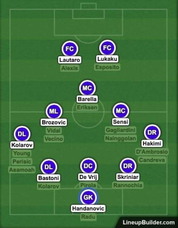 Inter Milan's squad depth