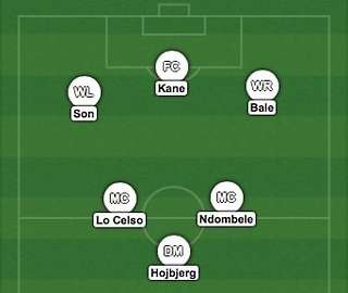 Gareth Bale To Tottenham Four Ways Spurs Can Lineup With The Welsh Superstar Givemesport