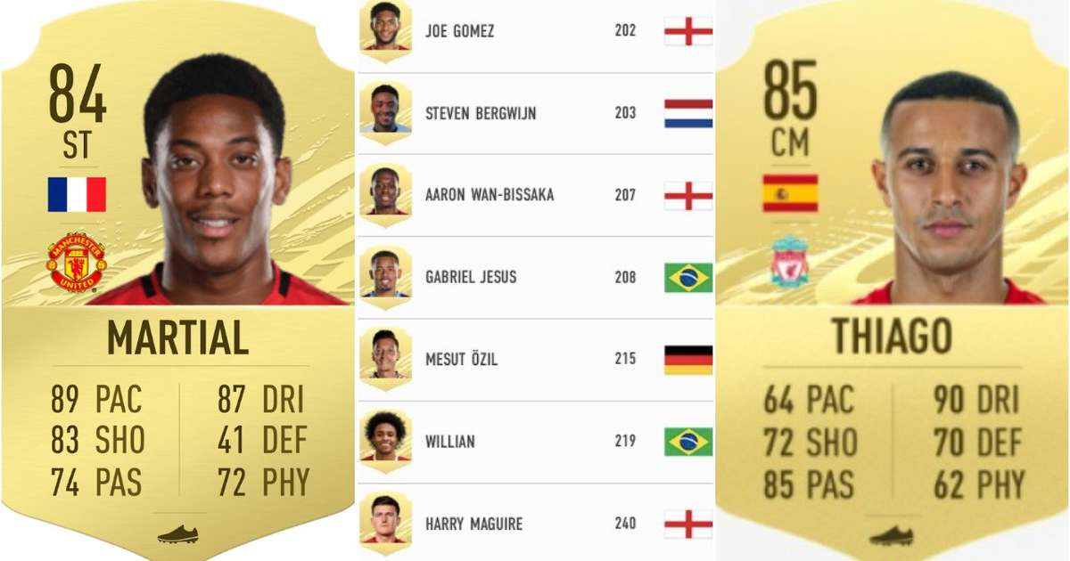 The top 100 Premier League players on FIFA 21 have now been revealed
