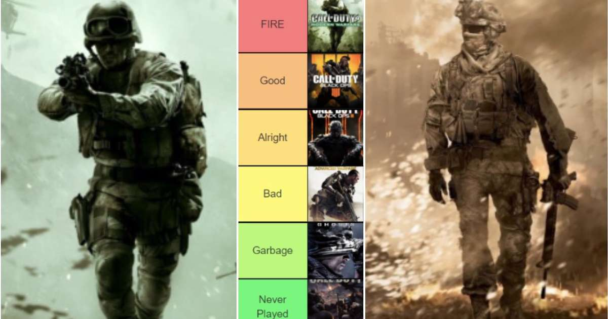Every Call of Duty game has been ranked from 'Fire' to 'Never Played'