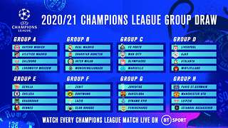 The Best Champions League Draw