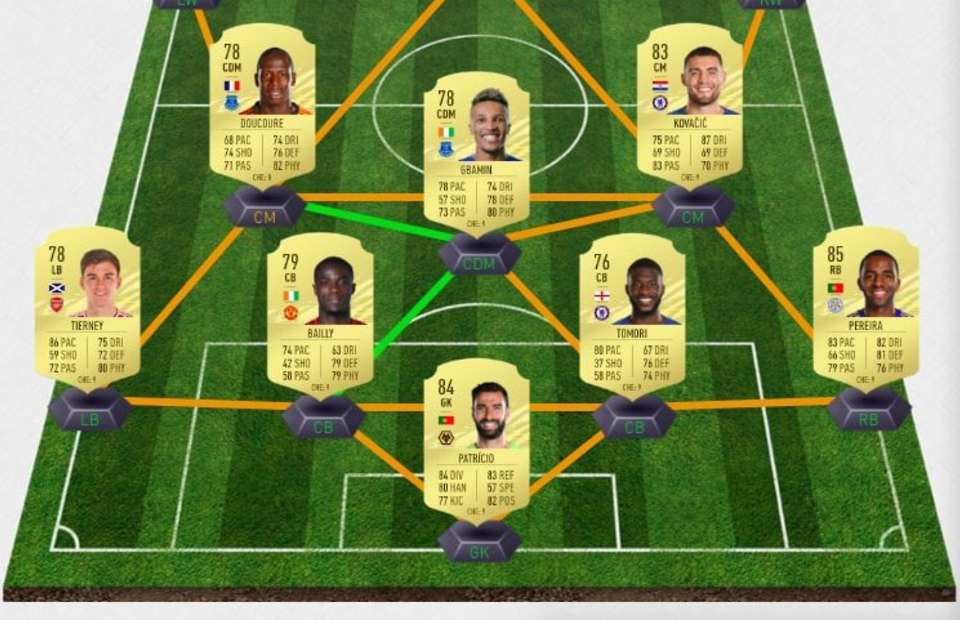 fifa 21 the most overpowered premier league xi on ultimate team worth under 100k givemesport the most overpowered premier league xi