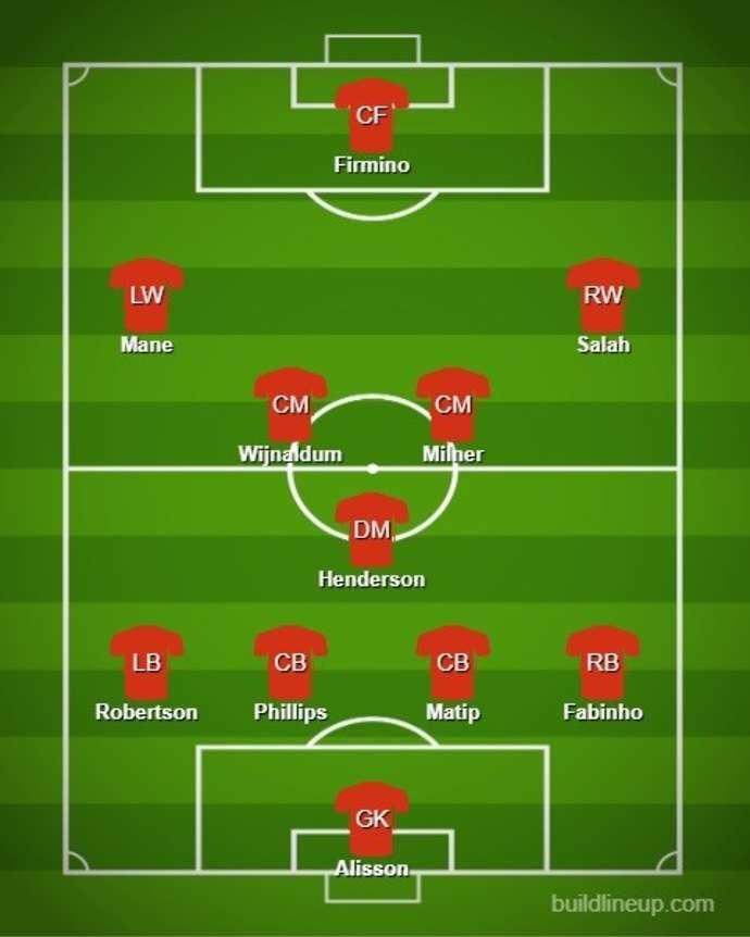 Potential Liverpool XI